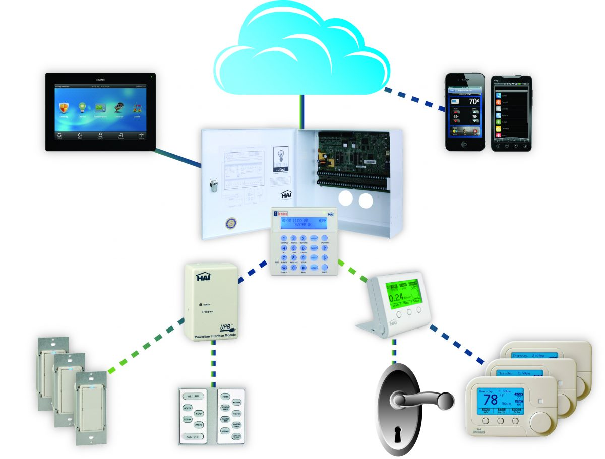 philippines home automation Control4 is a leading provider of the operating system for the smart home, delivering intelligent control over consumer electronics products.