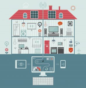 steps on how to pick a home automation system