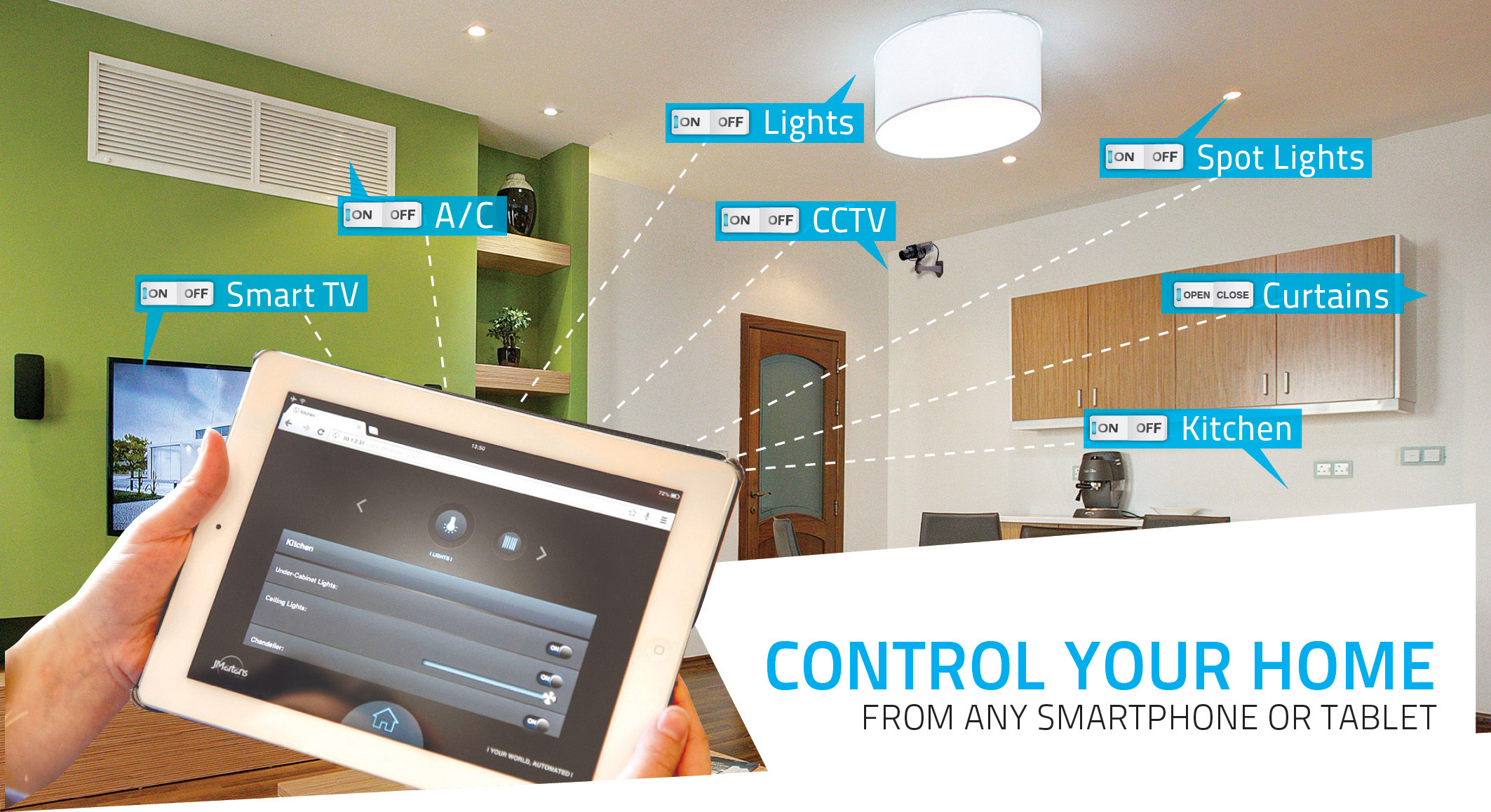 What Is Home Automation Smart Home Automation And