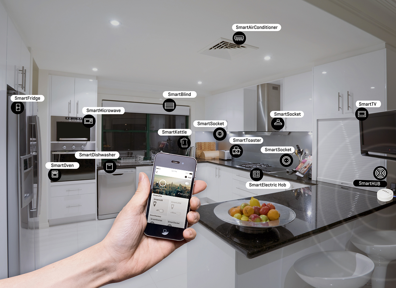 How Do I Know Which Appliances Are Smart Home Compatible Hdh Tech Smart Home Automation And