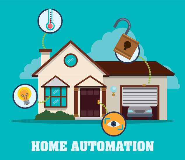 Astounding Home Automation Basics Wiring And Simplicity Smart Home Wiring Cloud Peadfoxcilixyz