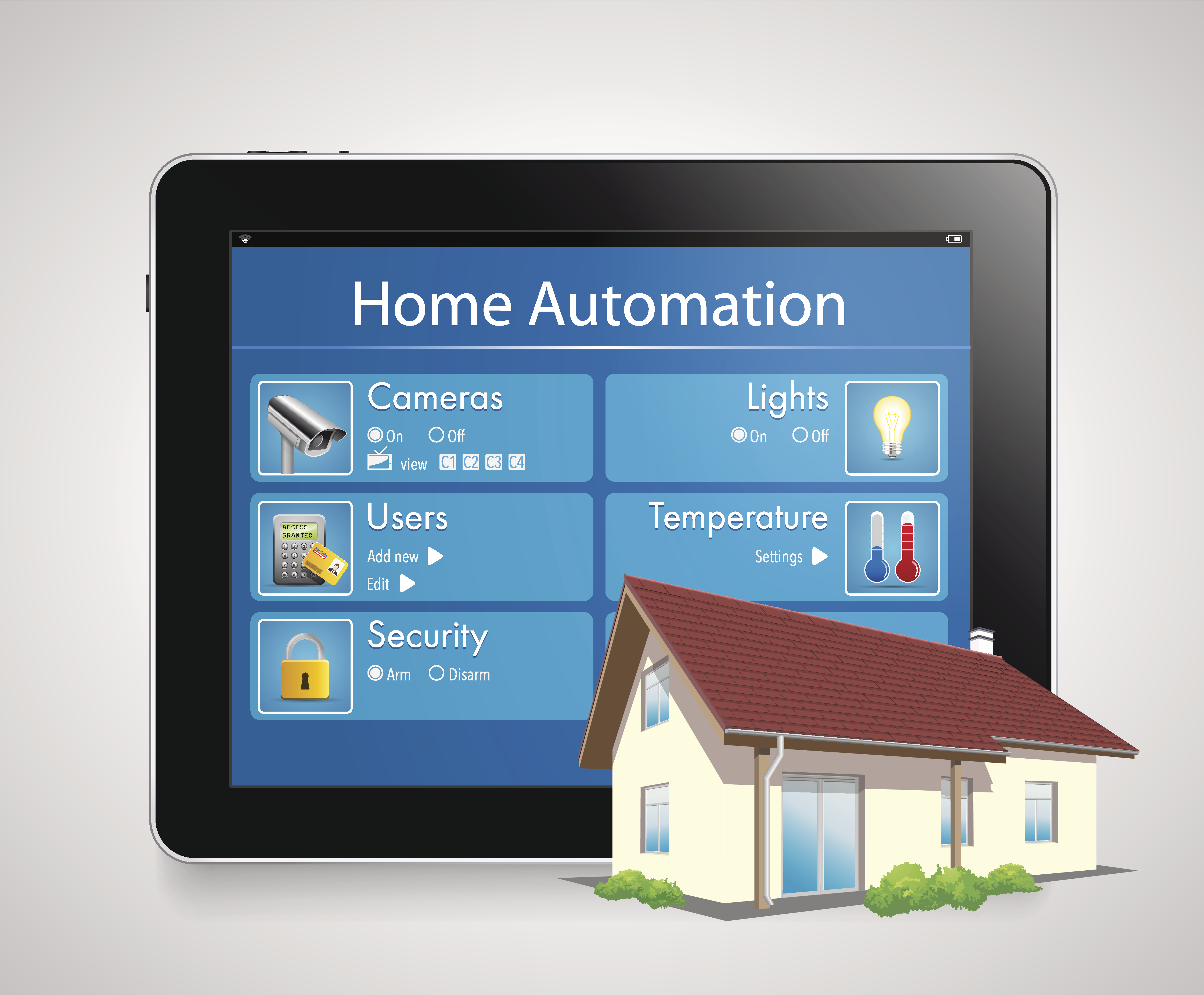 Home Automation Technology How It Can Benefit Our Lives