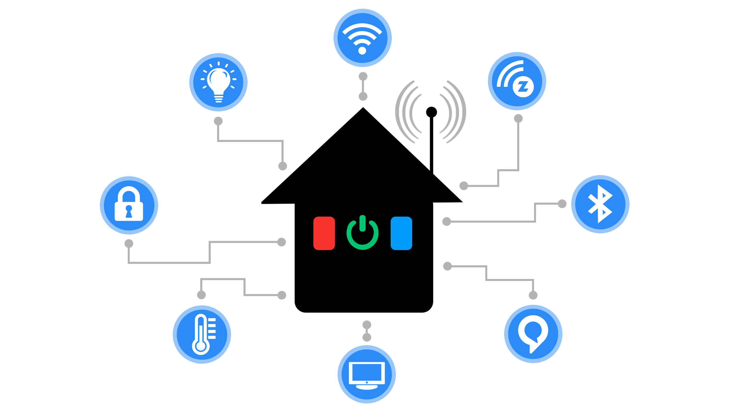 Home Automation - Life Made Easier and Comfortable | Smart Home ...